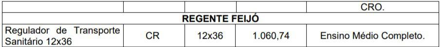 vagsa 1 - Processo Seletivo CIOP - SP: Inscrições encerradas