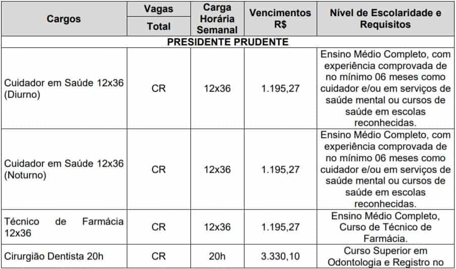 vagsa - Processo Seletivo CIOP - SP: Inscrições encerradas