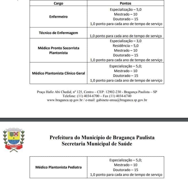 020103 1 - COVID-19: Processo Seletivo Prefeitura de Bragança Paulista-SP: Inscrições encerradas