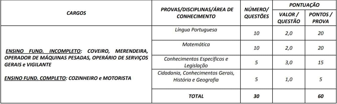 1121 - Concurso Prefeitura e Câmara de Itauçu GO:  As provas objetivas serão realizadas nos dias 03/10/20 (sábado) e 04/10/20 (domingo) em ITAUÇU-GO e no município vizinho INHUMAS-GO