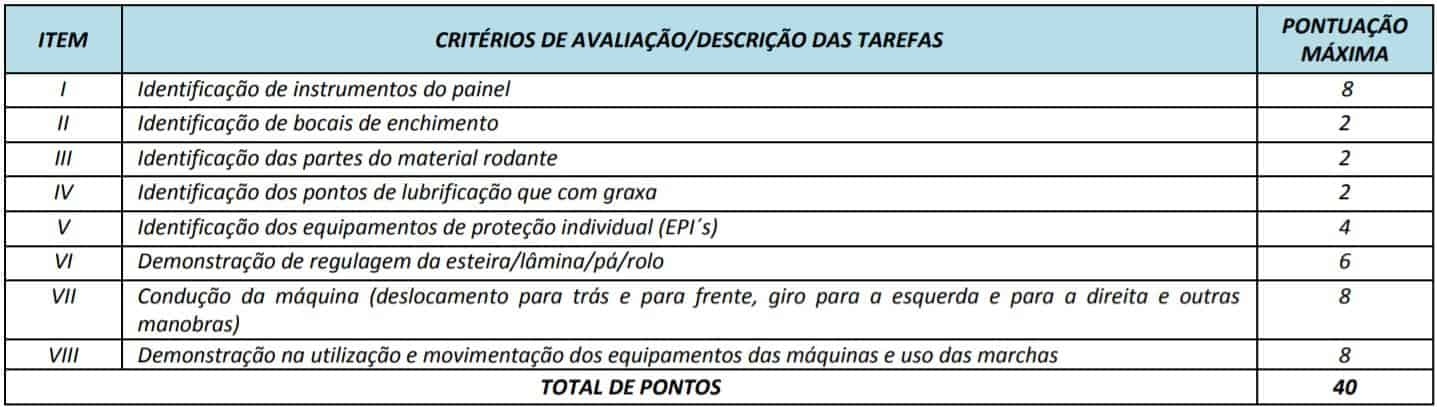1234 - Concurso Prefeitura e Câmara de Itauçu GO:  As provas objetivas serão realizadas nos dias 03/10/20 (sábado) e 04/10/20 (domingo) em ITAUÇU-GO e no município vizinho INHUMAS-GO