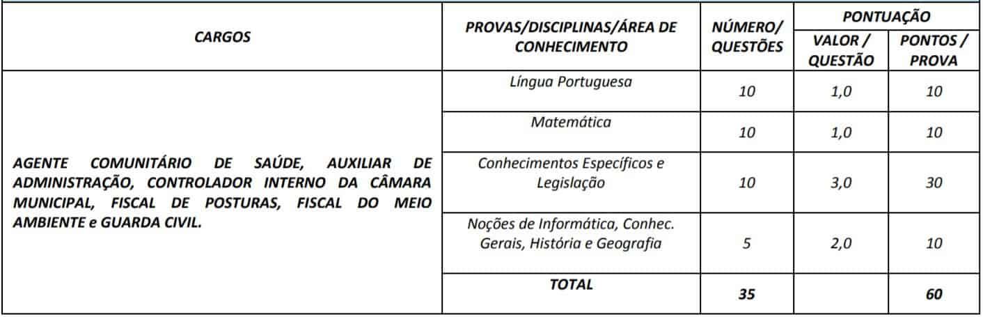 1402 - Concurso Prefeitura e Câmara de Itauçu GO:  As provas objetivas serão realizadas nos dias 03/10/20 (sábado) e 04/10/20 (domingo) em ITAUÇU-GO e no município vizinho INHUMAS-GO