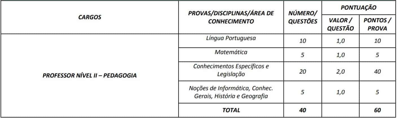 1620 - Concurso Prefeitura e Câmara de Itauçu GO:  As provas objetivas serão realizadas nos dias 03/10/20 (sábado) e 04/10/20 (domingo) em ITAUÇU-GO e no município vizinho INHUMAS-GO