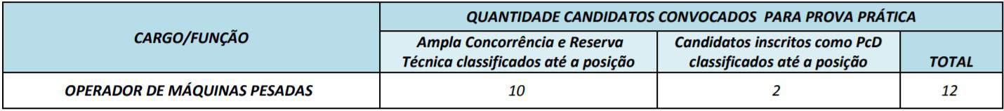 3246 - Concurso Prefeitura e Câmara de Itauçu GO:  As provas objetivas serão realizadas nos dias 03/10/20 (sábado) e 04/10/20 (domingo) em ITAUÇU-GO e no município vizinho INHUMAS-GO