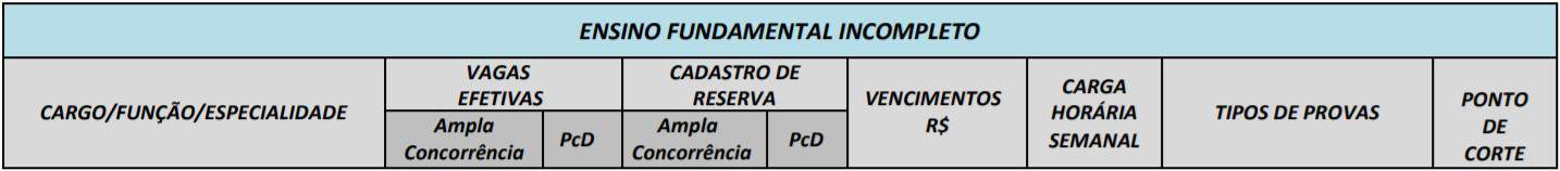 5133 - Concurso Prefeitura de Campos Belos GO: Provas a definir