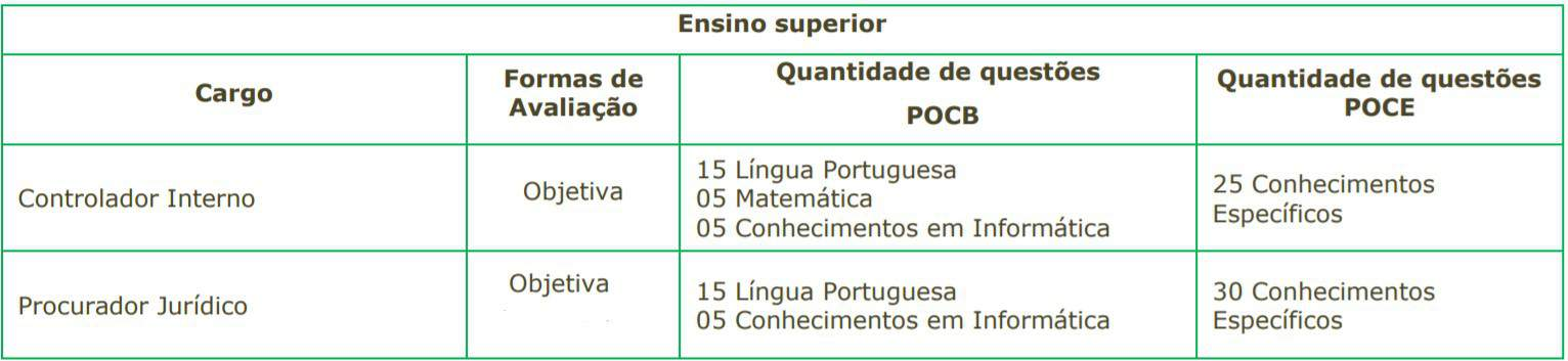 5555 25 - Concurso SAEAN de Artur Nogueira SP: Inscrições encerradas