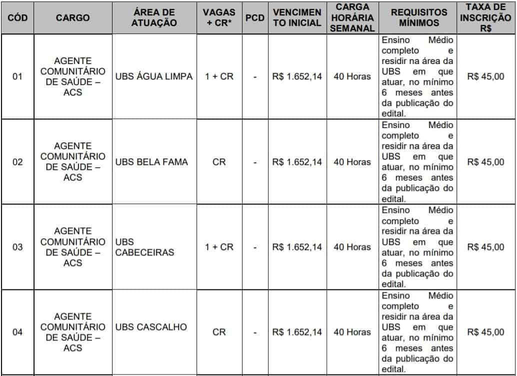 5555 28 - Processo Seletivo de Nova Lima - MG: Inscrições encerradas