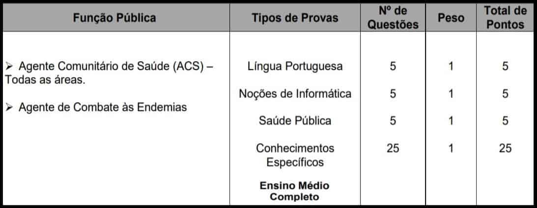 5555 33 - Processo Seletivo de Nova Lima - MG: Inscrições encerradas
