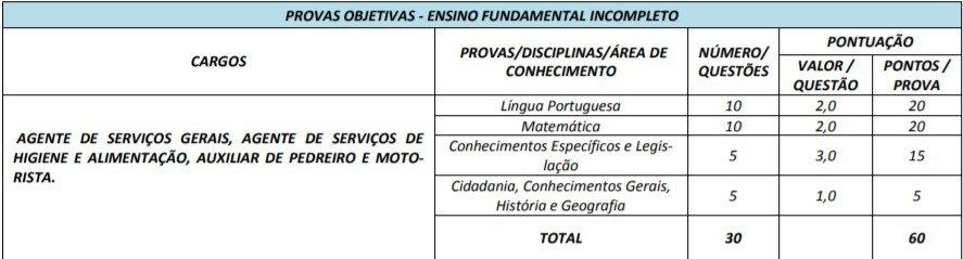 5555 4 - Concurso Prefeitura de Campos Belos GO: Provas a definir