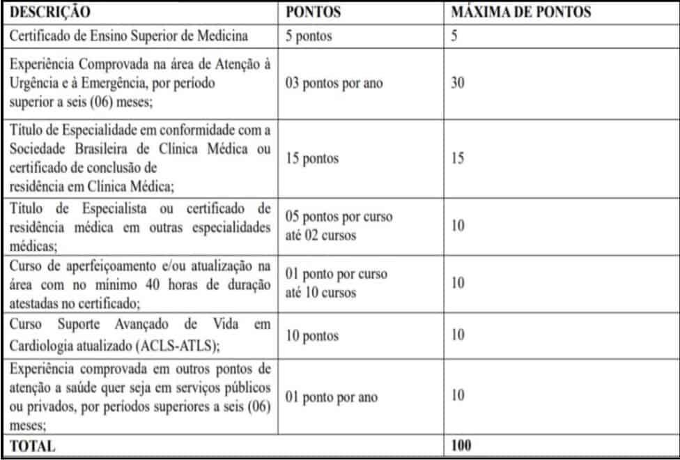 5555 40 - Concurso Prefeitura de Marechal Cândido Rondon - PR: Inscrições encerradas!