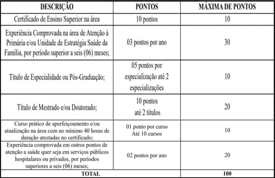 5555 42 - Concurso Prefeitura de Marechal Cândido Rondon - PR: Inscrições encerradas!
