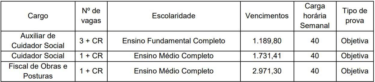 5555 43 - Concurso Prefeitura de Abelardo Luz - SC: Inscrições encerradas