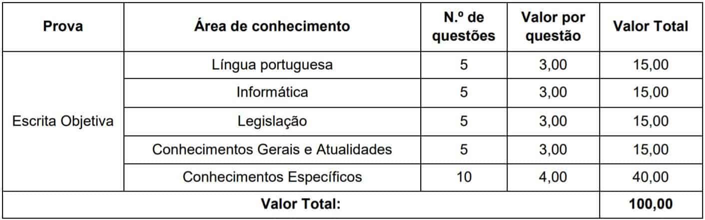 5555 44 - Concurso Prefeitura de Abelardo Luz - SC: Inscrições encerradas