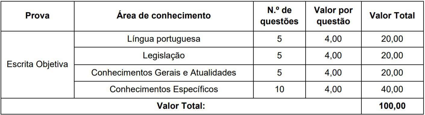 5555 45 - Concurso Prefeitura de Abelardo Luz - SC: Inscrições encerradas