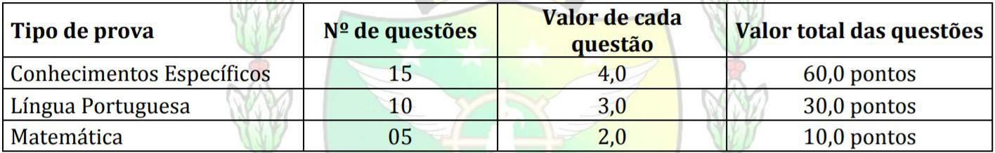 5555 53 - Concurso Câmara de Primeiro de Maio PR: Inscrições Abertas!