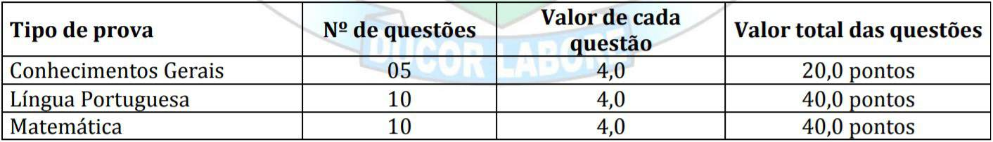 5555 54 - Concurso Câmara de Primeiro de Maio PR: Inscrições Abertas!