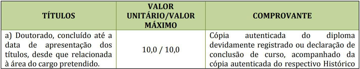 5555 55 - Concurso Câmara de Primeiro de Maio PR: Inscrições  Encerradas !!