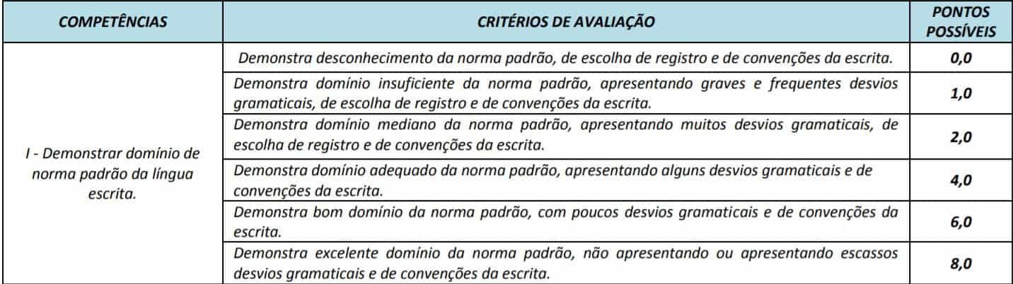 5555 8 - Concurso Prefeitura de Campos Belos GO: Provas a definir