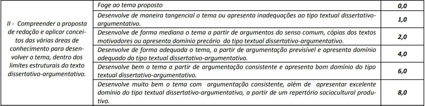 5555 9 - Concurso Prefeitura de Campos Belos GO: Provas a definir