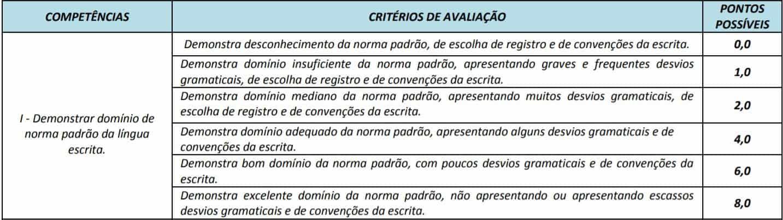 5603 - Concurso Prefeitura e Câmara de Itauçu GO:  As provas objetivas serão realizadas nos dias 03/10/20 (sábado) e 04/10/20 (domingo) em ITAUÇU-GO e no município vizinho INHUMAS-GO