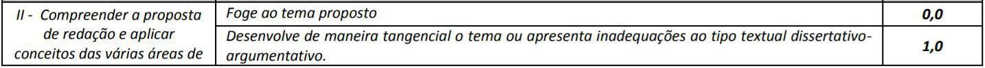 5656 - Concurso Prefeitura e Câmara de Itauçu GO:  As provas objetivas serão realizadas nos dias 03/10/20 (sábado) e 04/10/20 (domingo) em ITAUÇU-GO e no município vizinho INHUMAS-GO