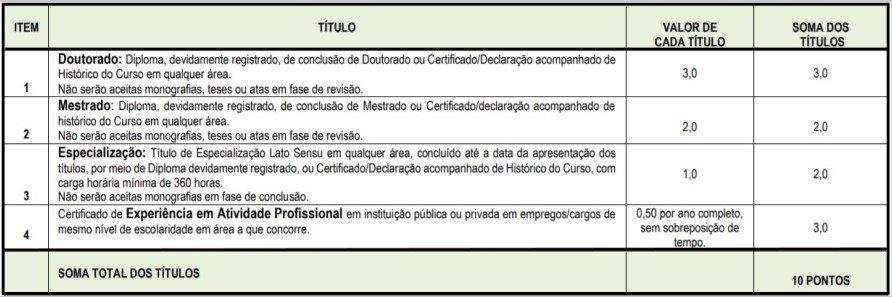 Anotação 2020 07 30 192926 - Concurso Prefeitura de Passagem - PB