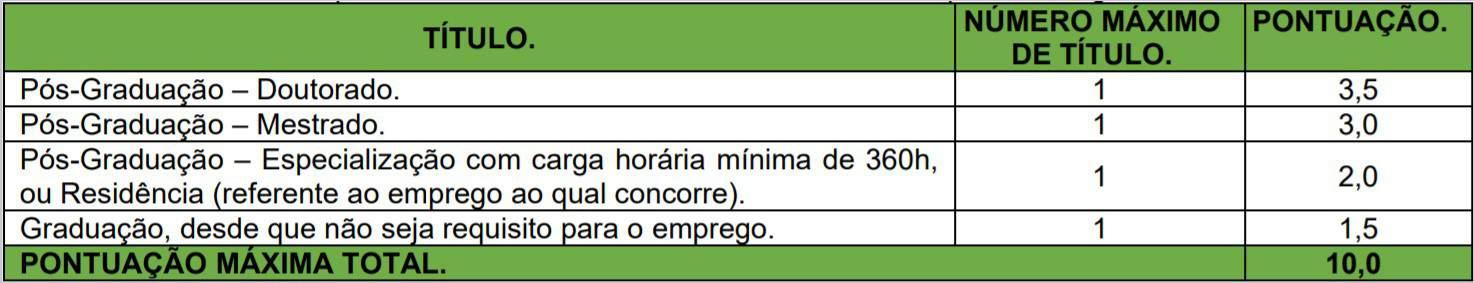 Anotação 2020 07 31 171652 - Processo Seletivo Prefeitura de Chiador - MG: Saiu Edital com 18 vagas!