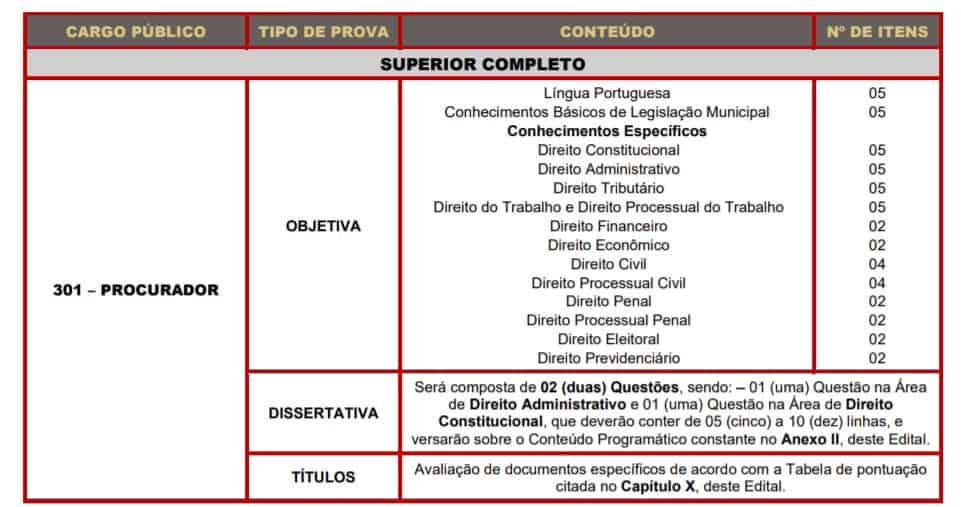 PROVAS - Concurso PGM de Itaquaquecetuba SP: Inscrições abertas