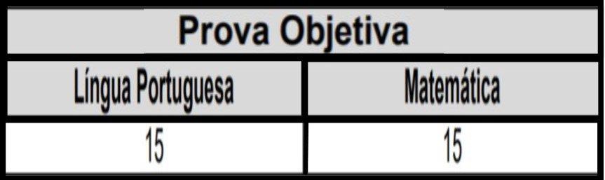 TESTE DO PAI 1 - Processo Seletivo AVAPAC de Dracena - SP: Inscrições encerradas