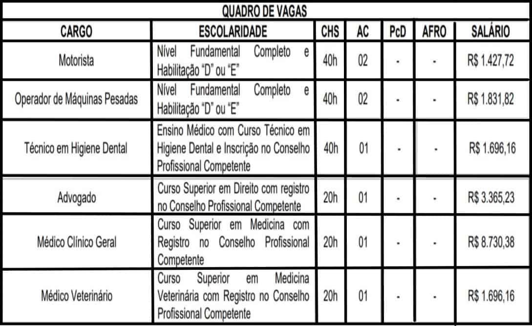 TESTE DO PAI 11 - Concurso Prefeitura de Barra do Jacaré PR: Inscrições encerradas