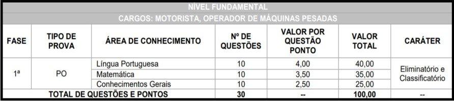 TESTE DO PAI 13 - Concurso Prefeitura de Barra do Jacaré PR: Inscrições encerradas