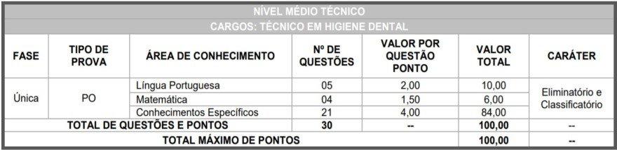 TESTE DO PAI 14 - Concurso Prefeitura de Barra do Jacaré PR: Inscrições encerradas