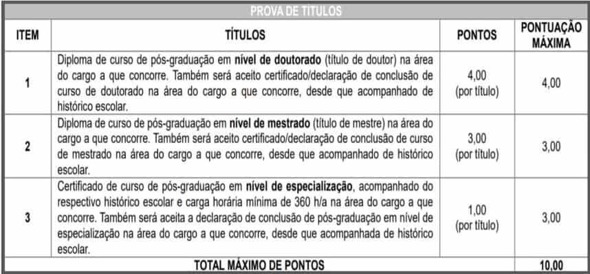 TESTE DO PAI 16 - Concurso Prefeitura de Barra do Jacaré PR: Inscrições encerradas