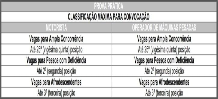 TESTE DO PAI 17 - Concurso Prefeitura de Barra do Jacaré PR: Inscrições encerradas
