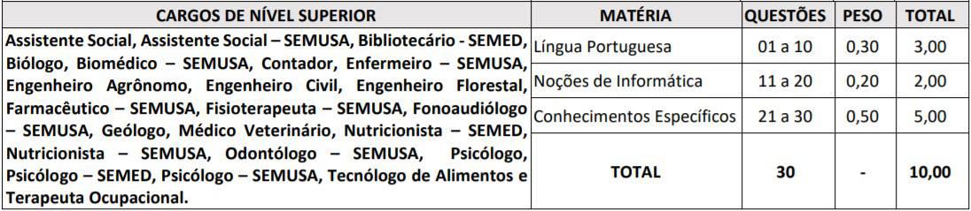 TESTE DO PAI 2 10 - Concurso Prefeitura de Salvaterra PA