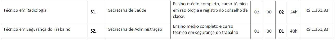 TESTE DO PAI 2 5 - Concurso Prefeitura de Codó MA: inscrições abertas para 115 vagas