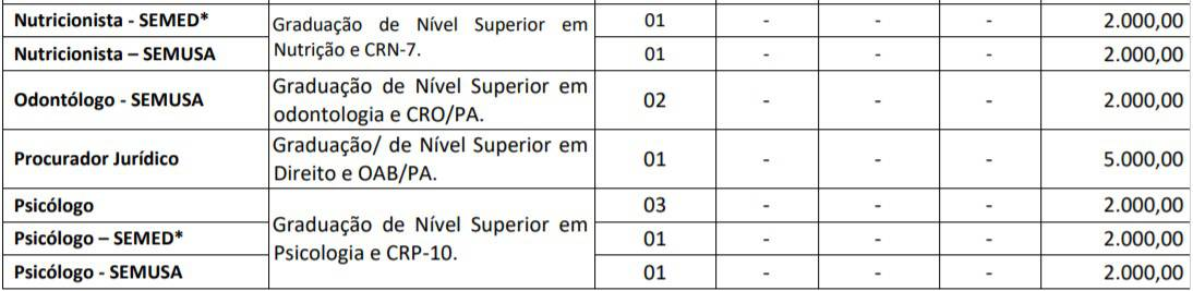 TESTE DO PAI 2 9 - Concurso Prefeitura de Salvaterra PA: SAIU O EDITAL. 492 VAGAS!