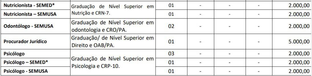 TESTE DO PAI 2 9 - Concurso Prefeitura de Salvaterra PA