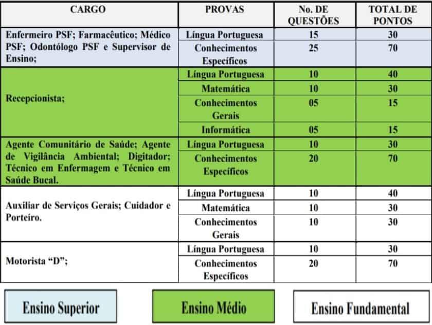 TESTE DO PAI 2 - Concurso Prefeitura de Maturéia PB