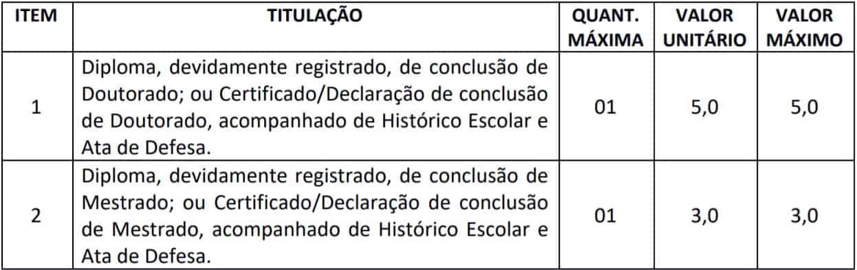 TESTE DO PAI 23 - Concurso Prefeitura de Codó MA: Inscrições encerradas. Provas adiadas