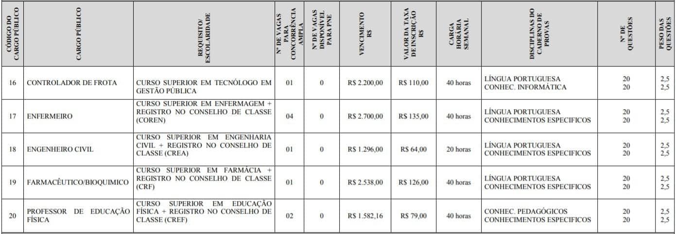 TESTE DO PAI 28 - Concurso Prefeitura de Pescador MG: Provas previstas para o dia 20/12/20