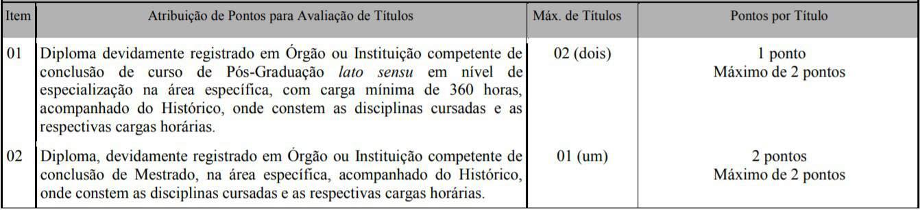 TESTE DO PAI 29 - Concurso Prefeitura de Pescador MG: Inscrições abertas