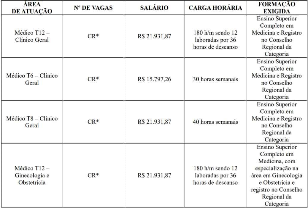 TESTE DO PAI 3 - Concurso Prefeitura de Marechal Cândido Rondon - PR: Inscrições encerradas!