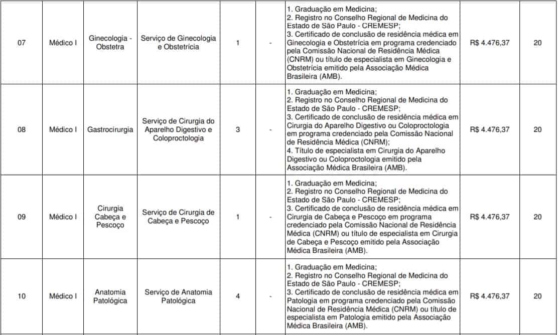 TESTE DO PAI 33 - Concurso Iamspe SP 2020: Inscrições encerradas