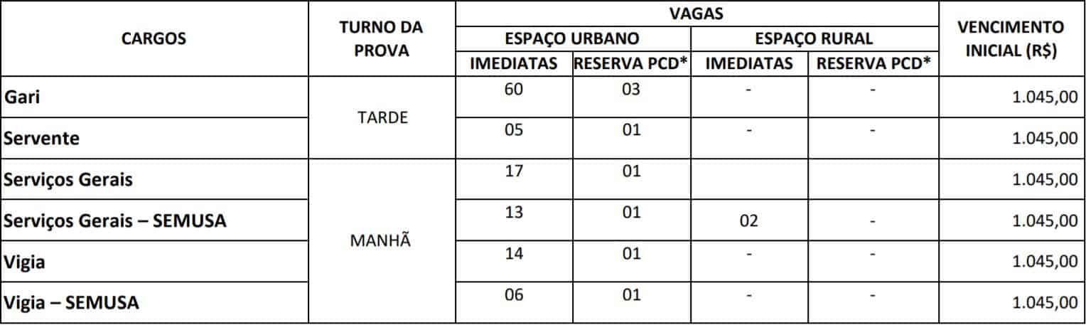 TESTE DO PAI 40 - Concurso Prefeitura de Salvaterra PA: SAIU O EDITAL. 492 VAGAS!