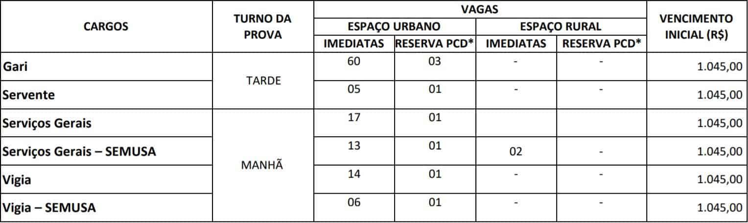 TESTE DO PAI 40 - Concurso Prefeitura de Salvaterra PA