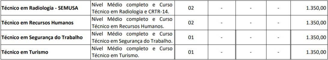 TESTE DO PAI 43 - Concurso Prefeitura de Salvaterra PA