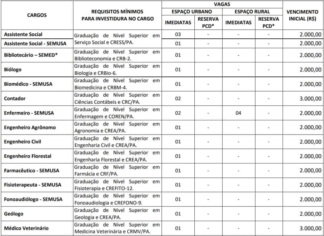 TESTE DO PAI 44 - Concurso Prefeitura de Salvaterra PA