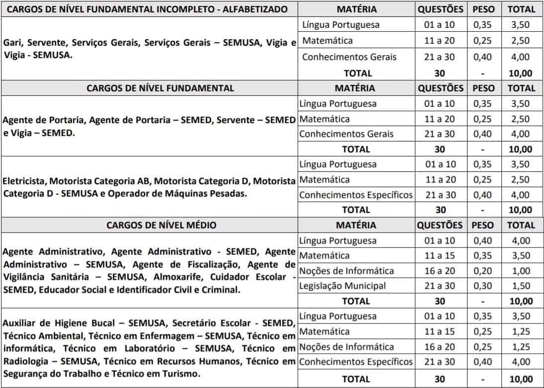 TESTE DO PAI 48 - Concurso Prefeitura de Salvaterra PA: SAIU O EDITAL. 492 VAGAS!