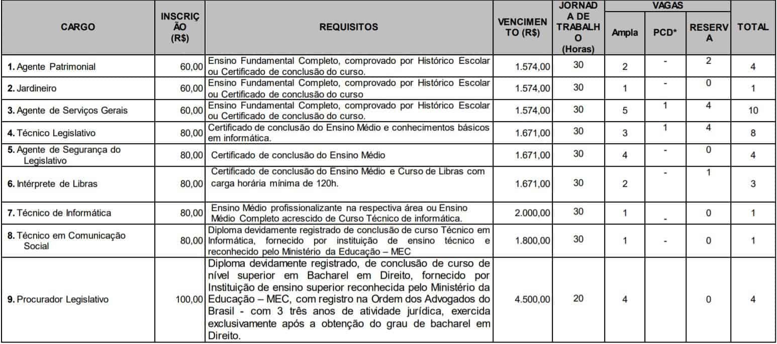 TESTE DO PAI 5 - Concurso Câmara Municipal de Imperatriz MA: Suspenso!